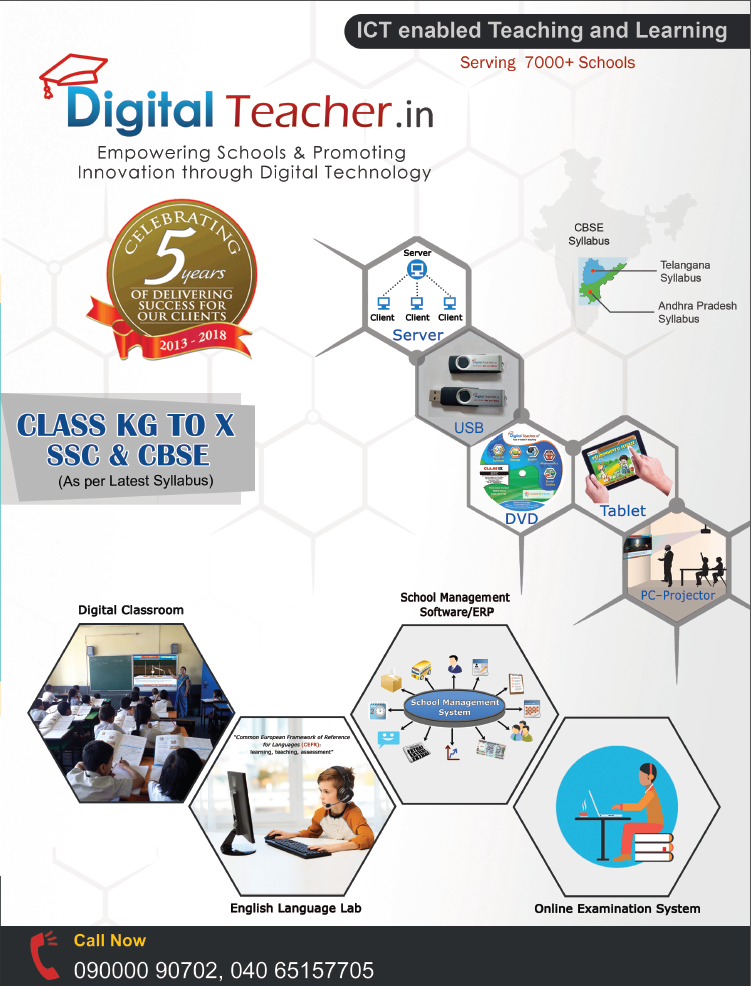Digital Teacher - Empowering schools and promoting innovation through digital technology