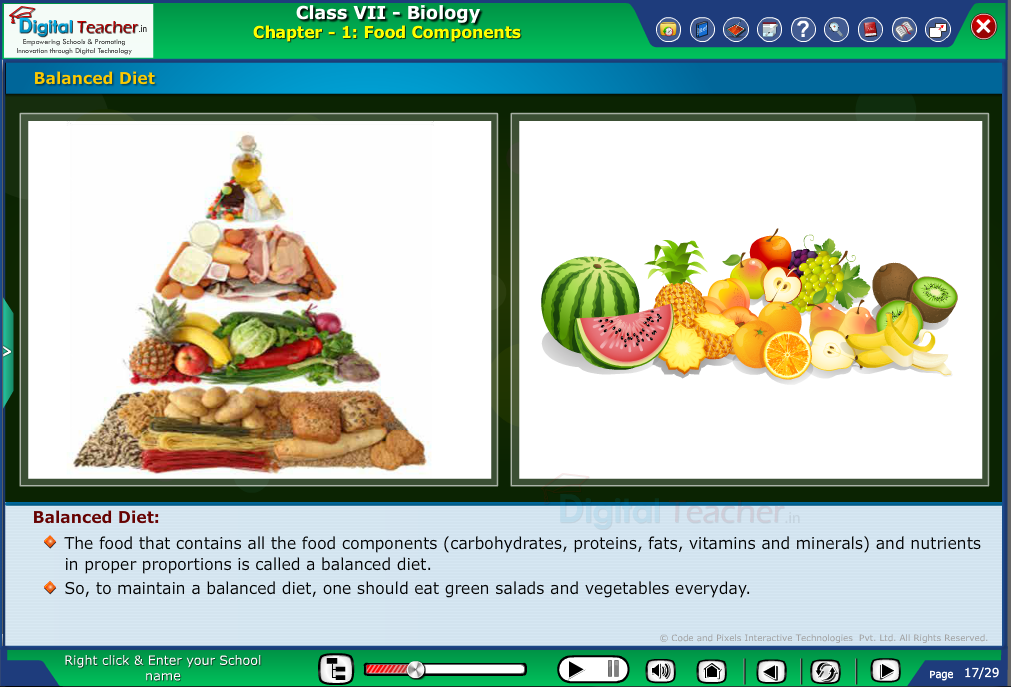 Digital teacher smart class about balanced diet