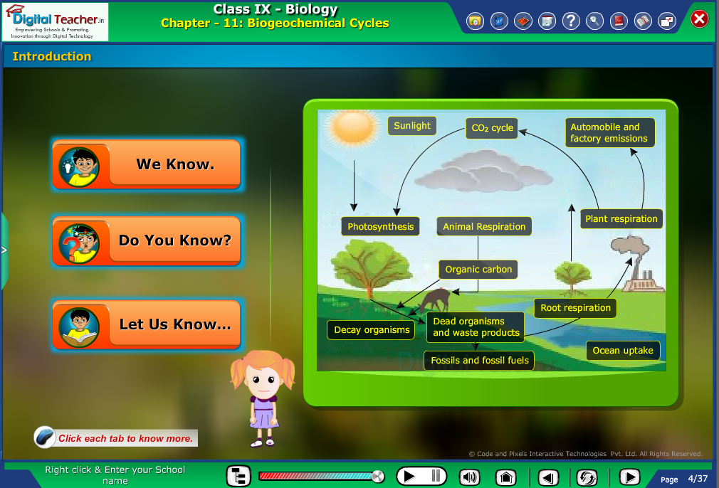 Digital teacher smart class explanation on biogeochemical cycle