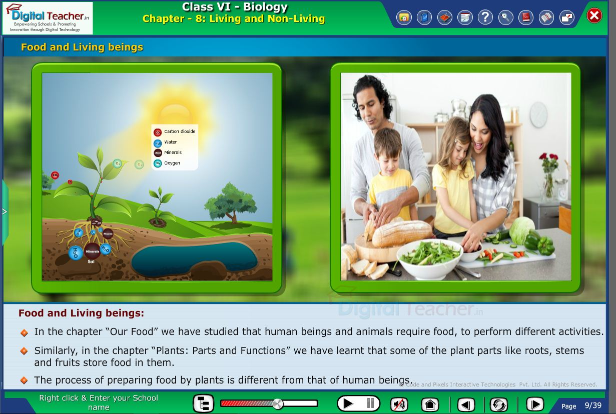 Digital teacher smart class about food and living beings