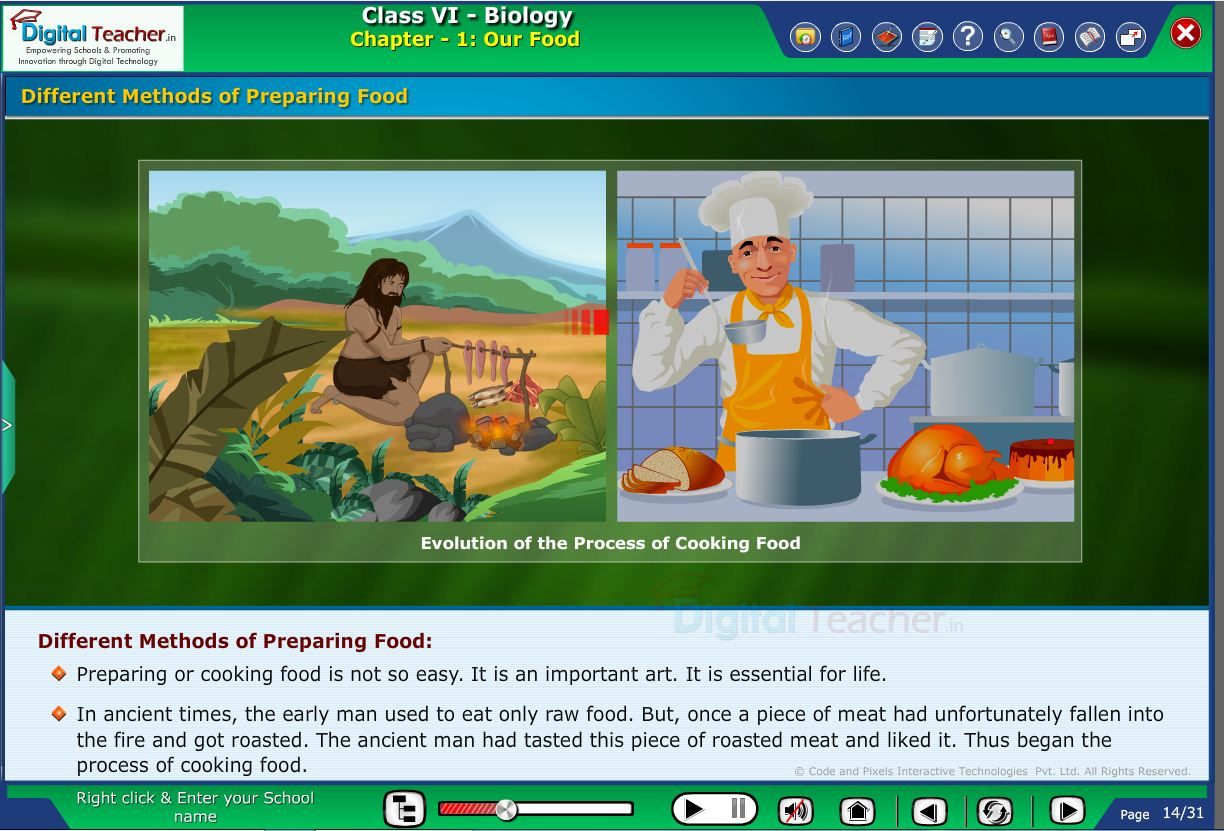 Digital teacher smart class about different types of food preparation