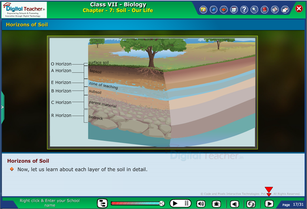Digital teacher smart class about horizons of soil