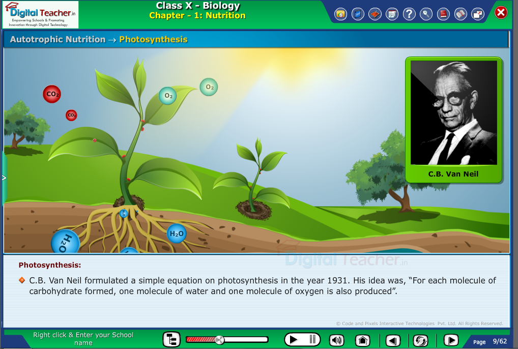 Digital teacher smart class explanation on photosynthesis by c.b.van neil
