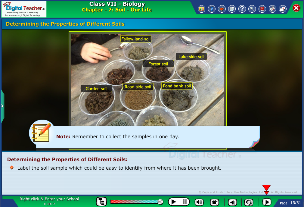 Digital teacher smart class about properties of different soils