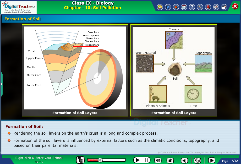 Digital teacher smart class representation on formation of soil layers.