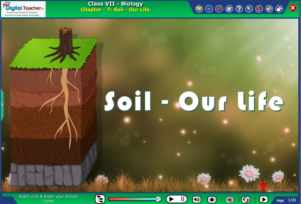 Digital teacher smart class about soil