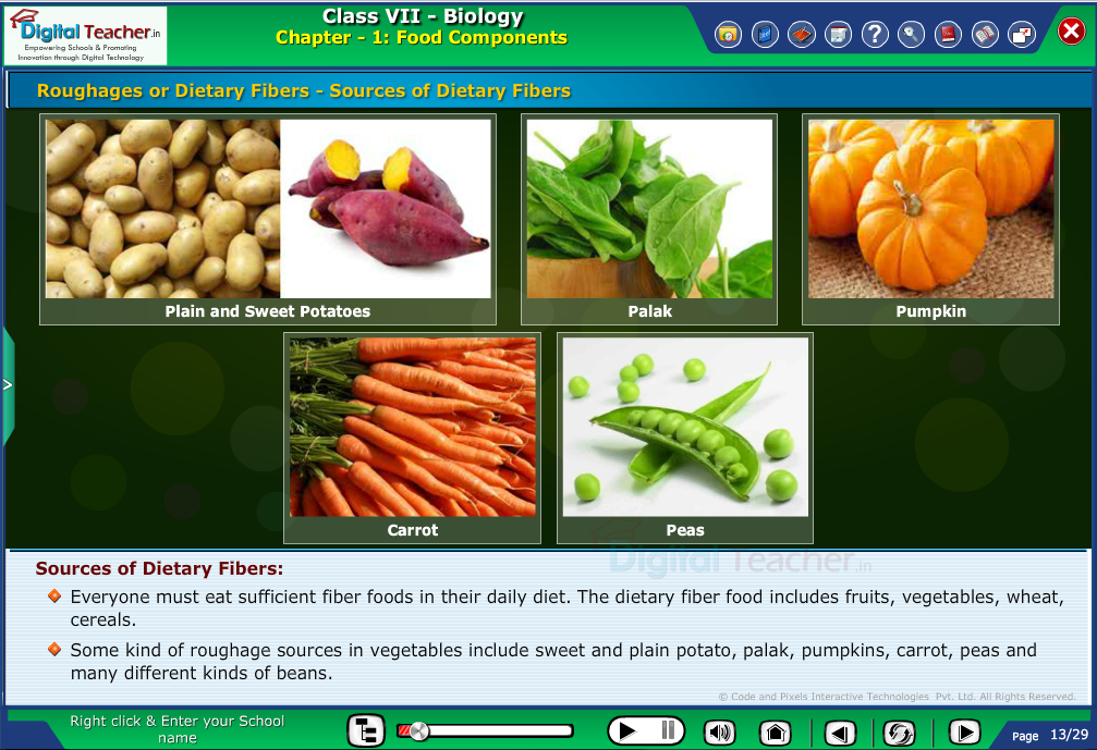 Digital teacher smart class about sources of dietary fibers