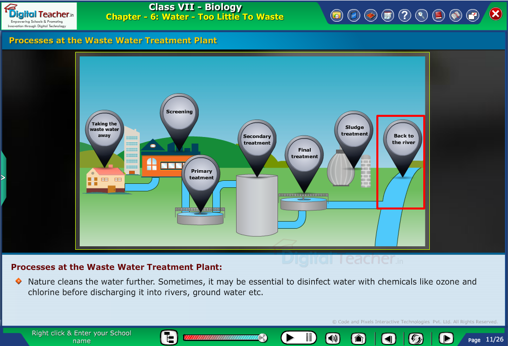 Digital teacher smart class about water treatment plant
