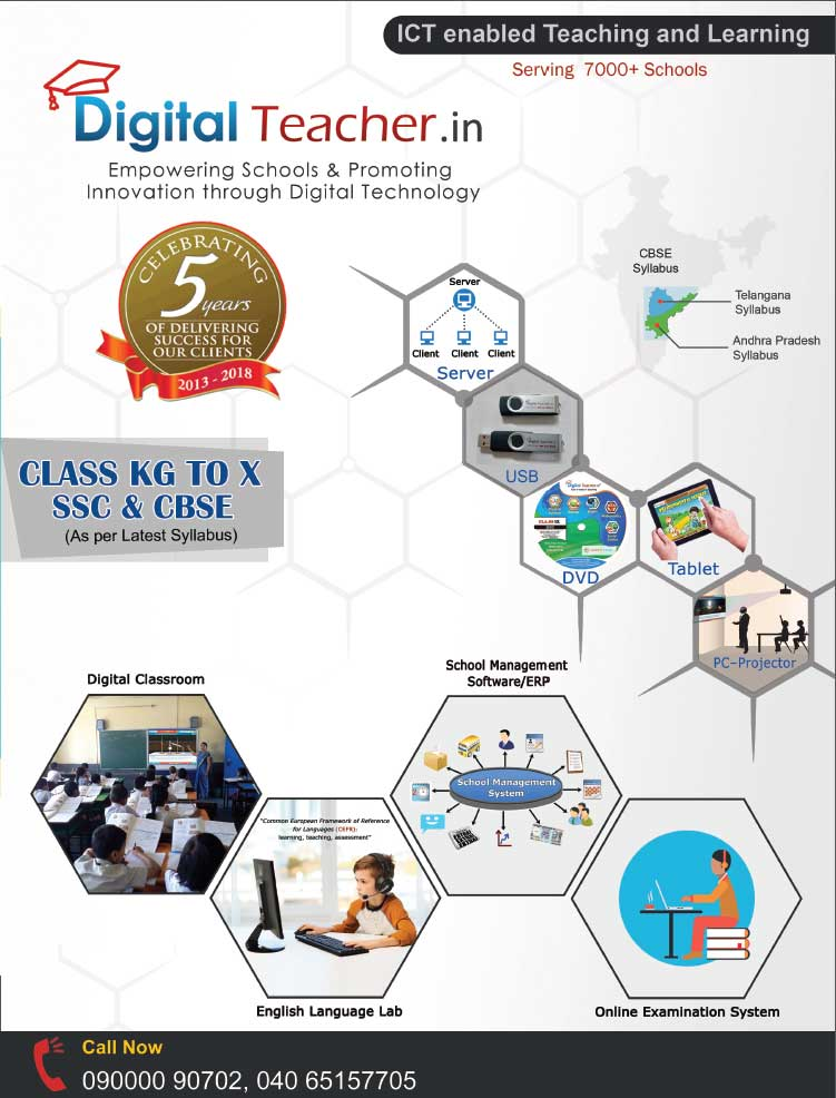 Digital Classes for SSC & CBSE