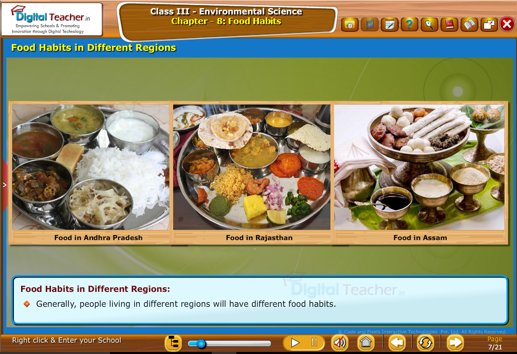 Food habits in different regions