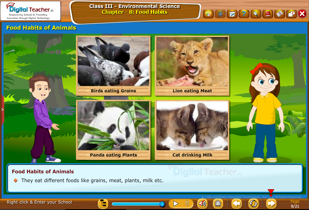 Food habits of animals