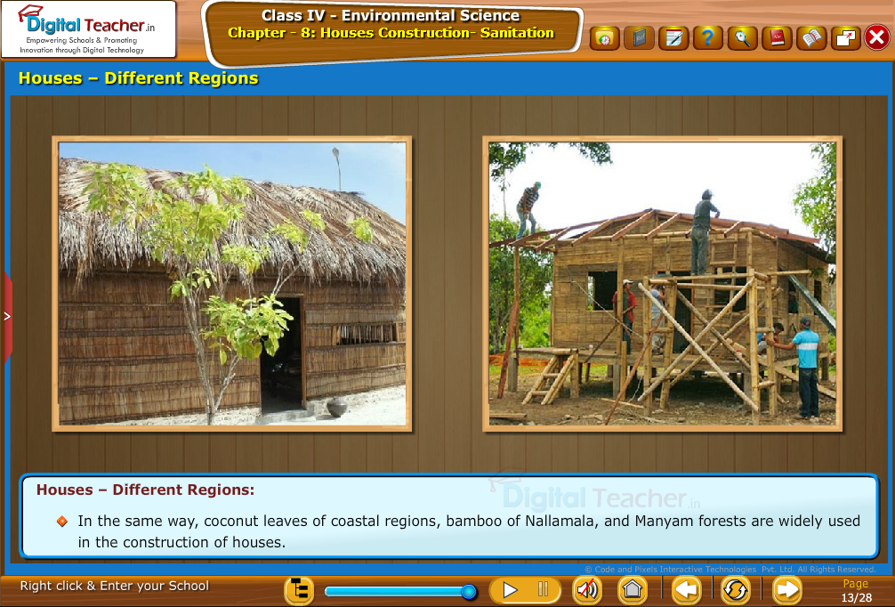 Houses-different reegions