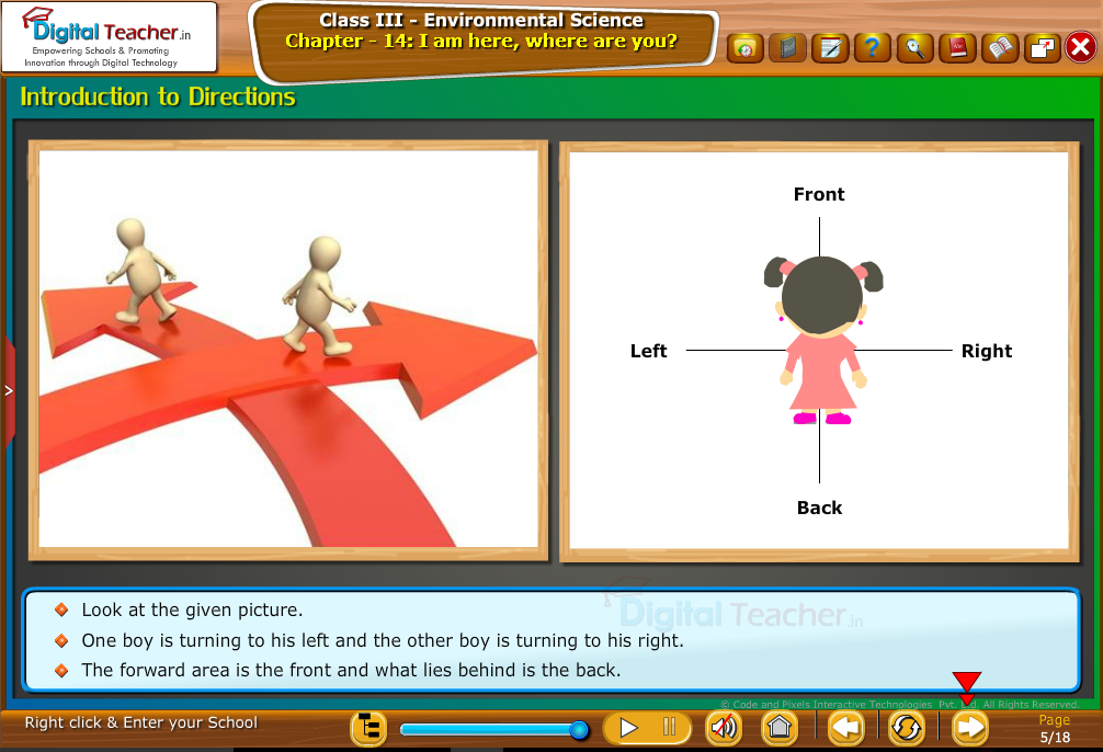 I am here,where are you-Indroduction to directions