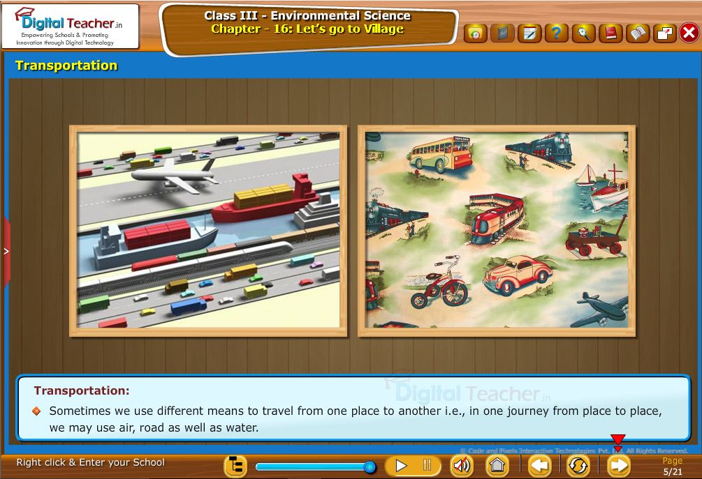 Lets goto village-Transportaion