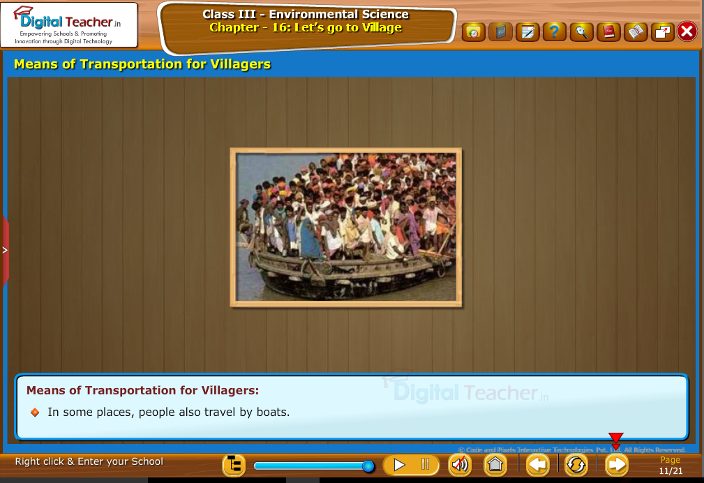 Means of Transportation of villagers