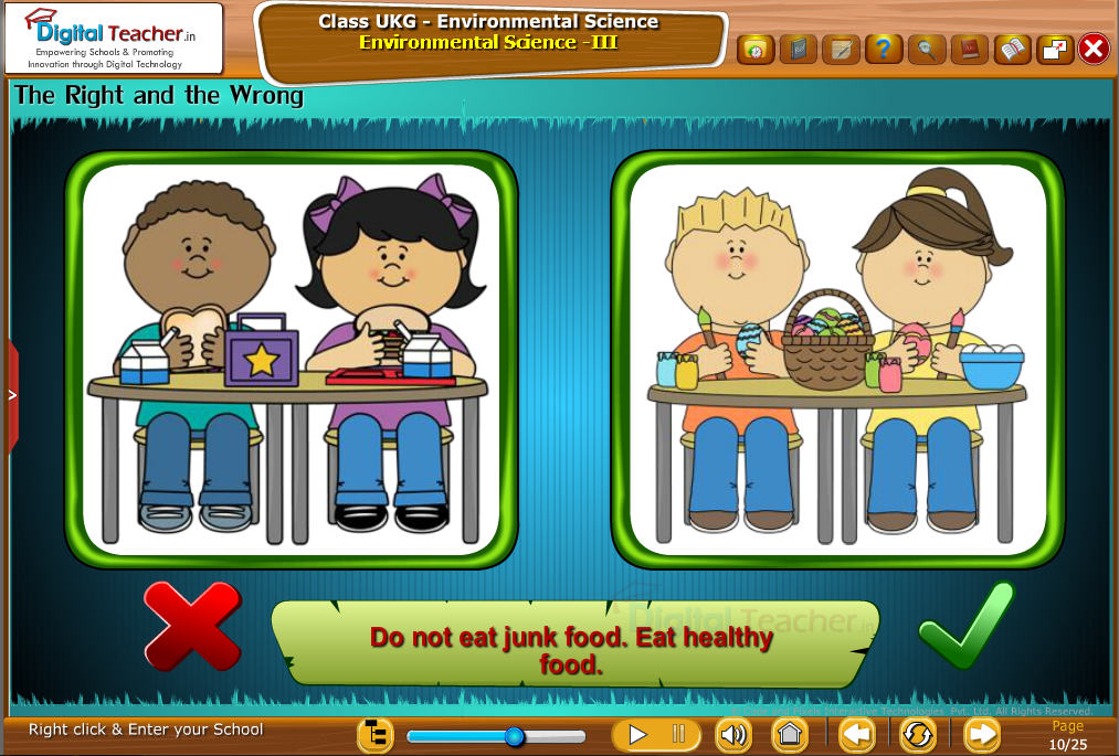 The right and wrong