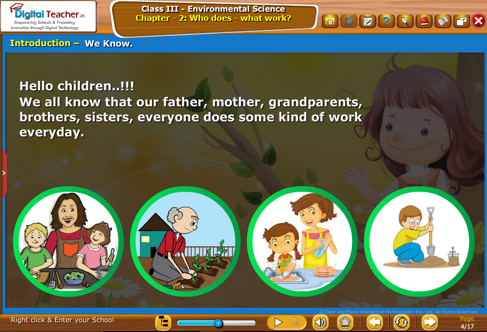 Who Does What work Introductin we know