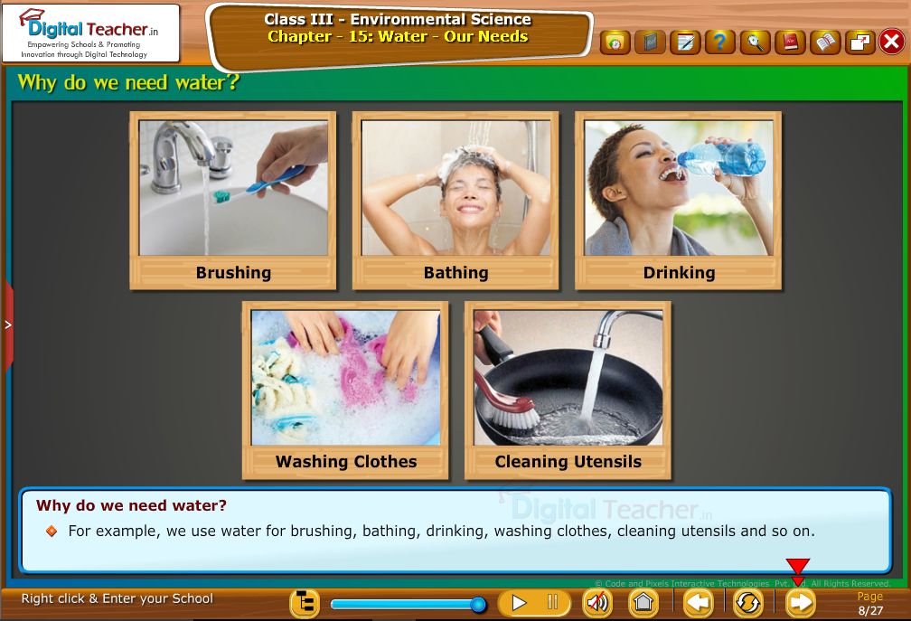 why do we need water