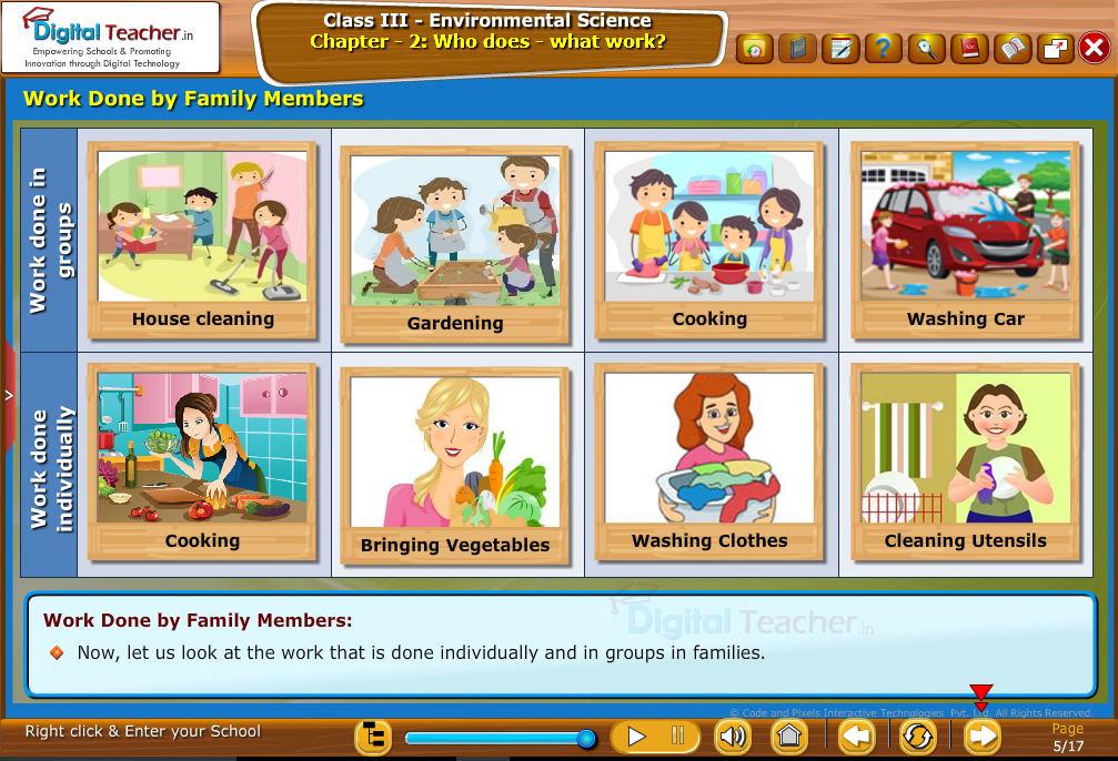 work done by family members