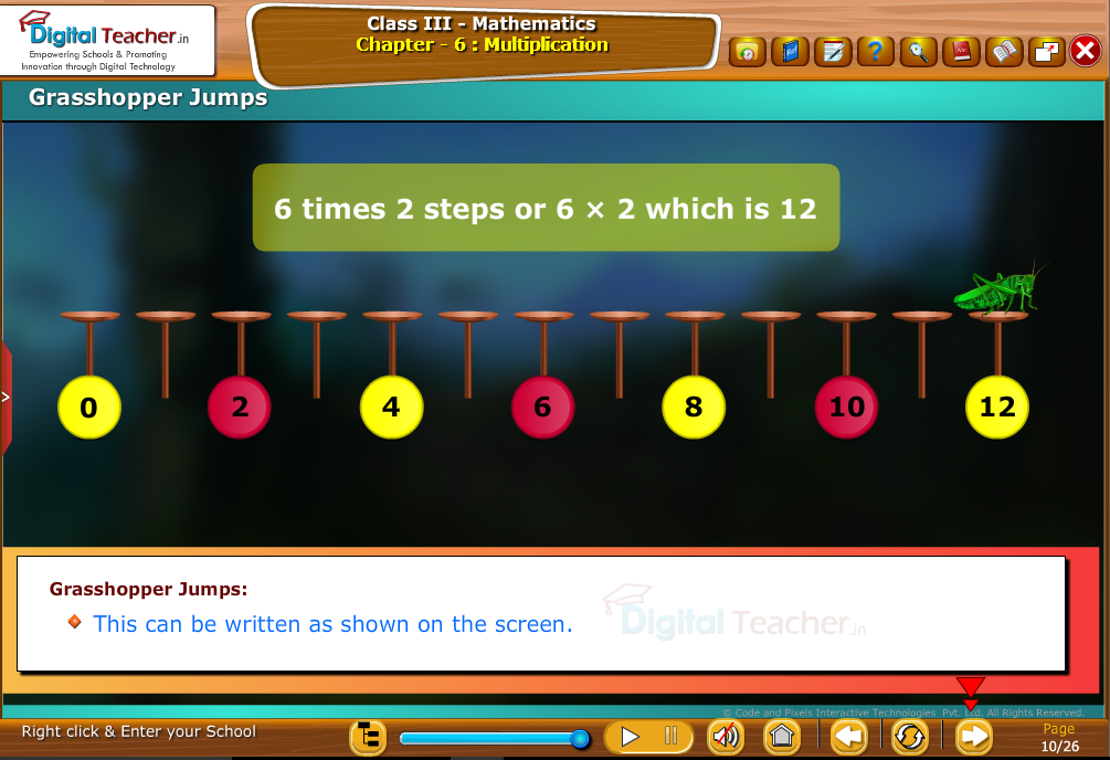 Class 3 Mathematics : Grasshopper Jumps