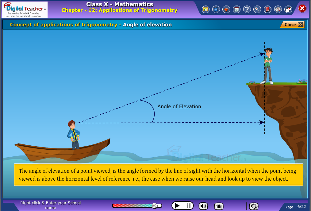 Concept of applications of trigonometry - angle of elevation