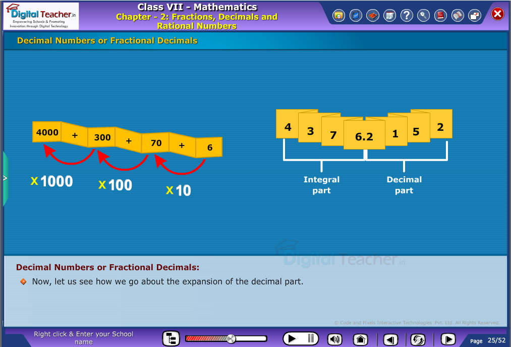 Decimal Numbers or Fractional decimals