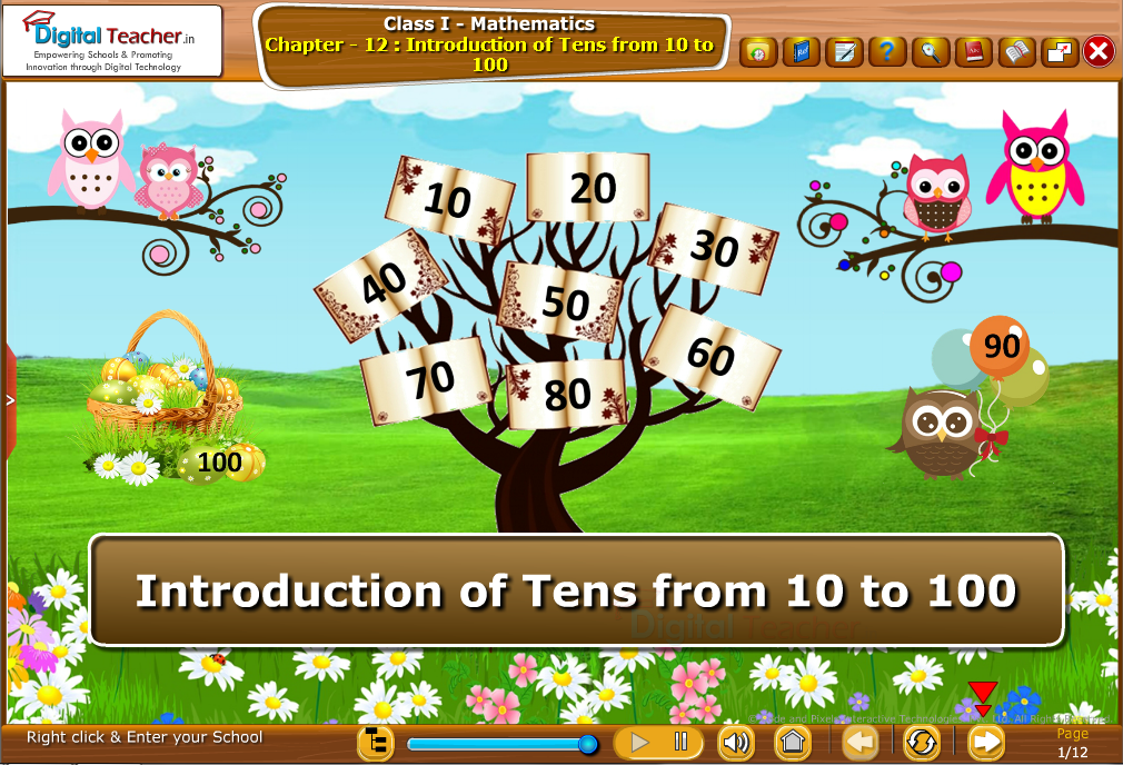 Class 1 - Mathematics : Introduction from 10 to 100