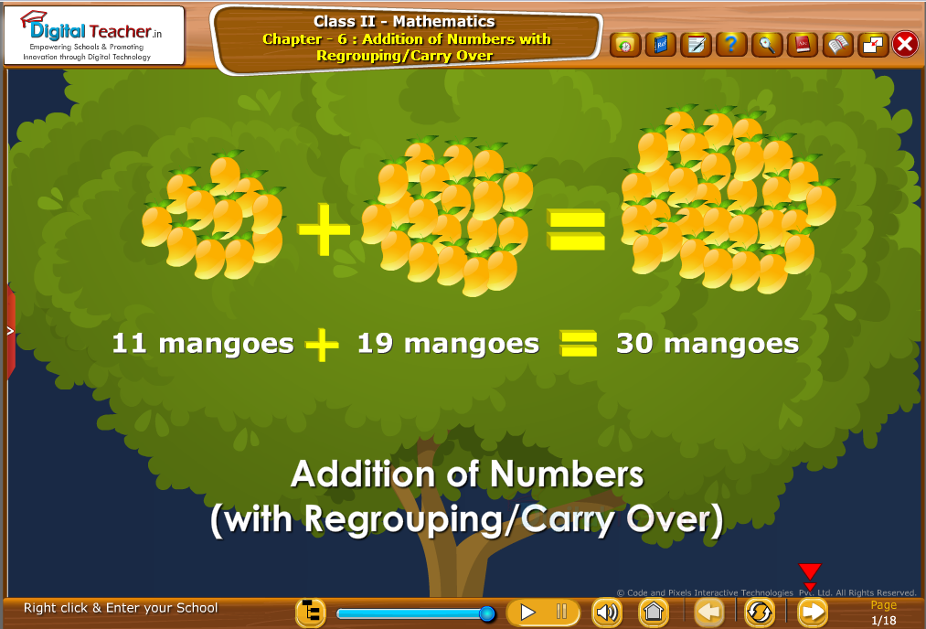 Class 1 - Mathematics : Addition of Numbers with Regrouping