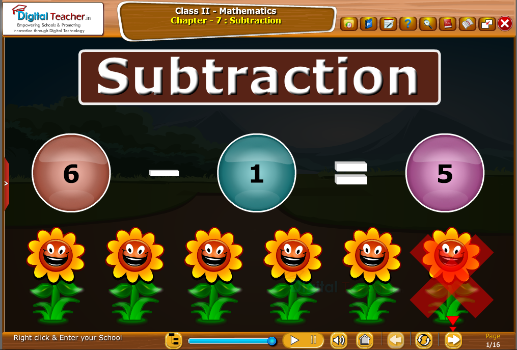 Class 2 Mathematics : Subtraction of Numbers