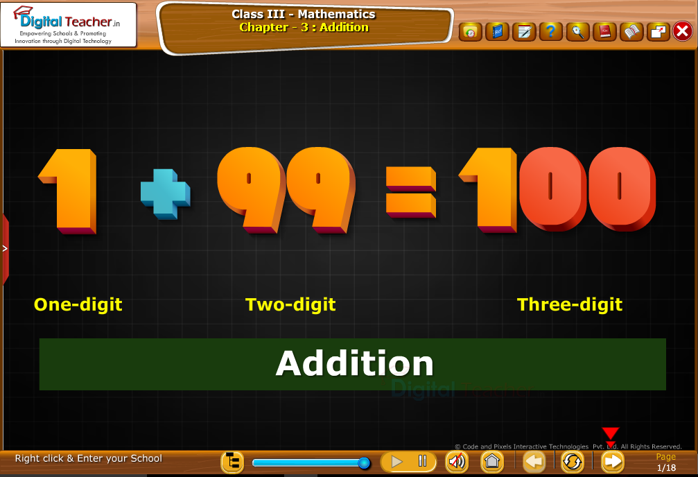 Class 3 Mathematics : Addition of one and Two digit Numbers