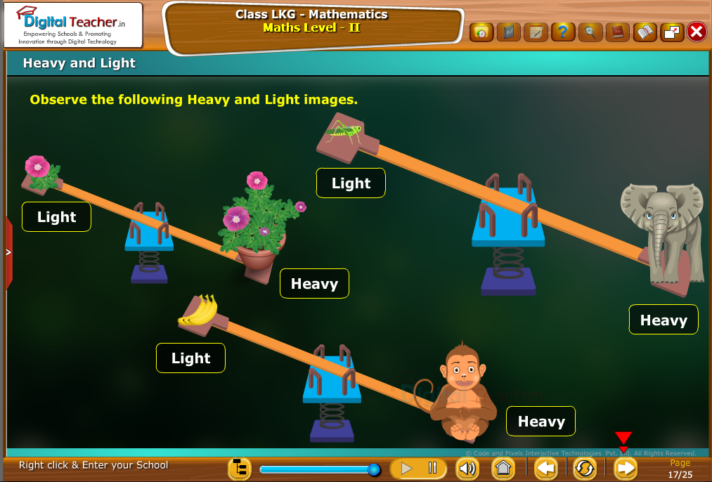Smart Class - Observation of Heavy and Light weights