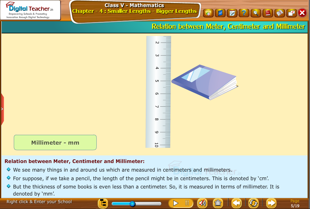 relation between-millimeter