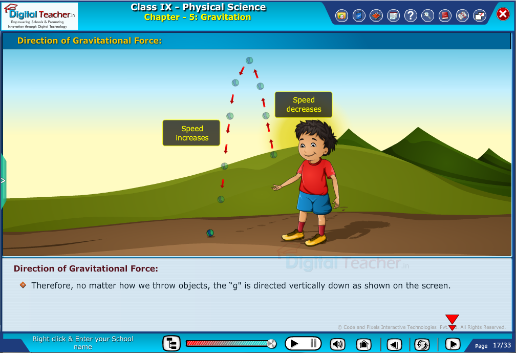 Digital teacher smart class explanation about direction of gravitational force