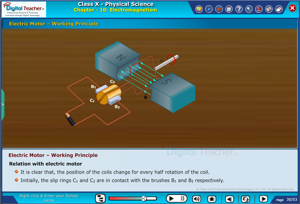 Digital teacher smart class explains about working principles of electric motor
