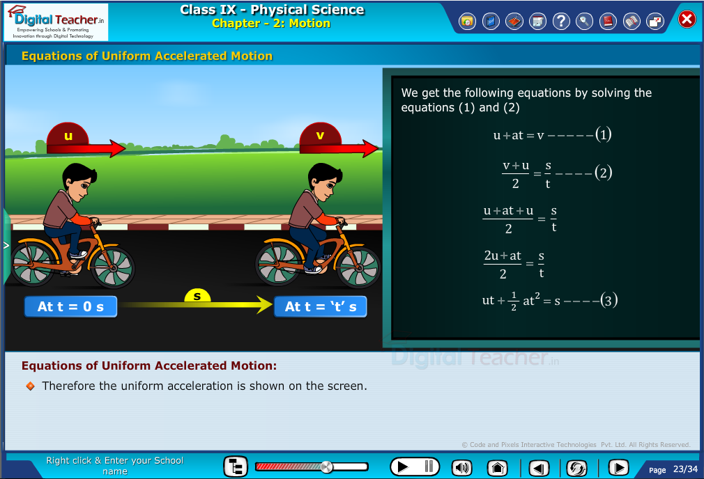 Digital teacher smart class about equations of uniform accelerated motion