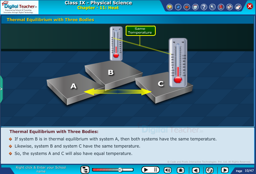 Digital teacher smart class about thermal equilibrium with three bodies