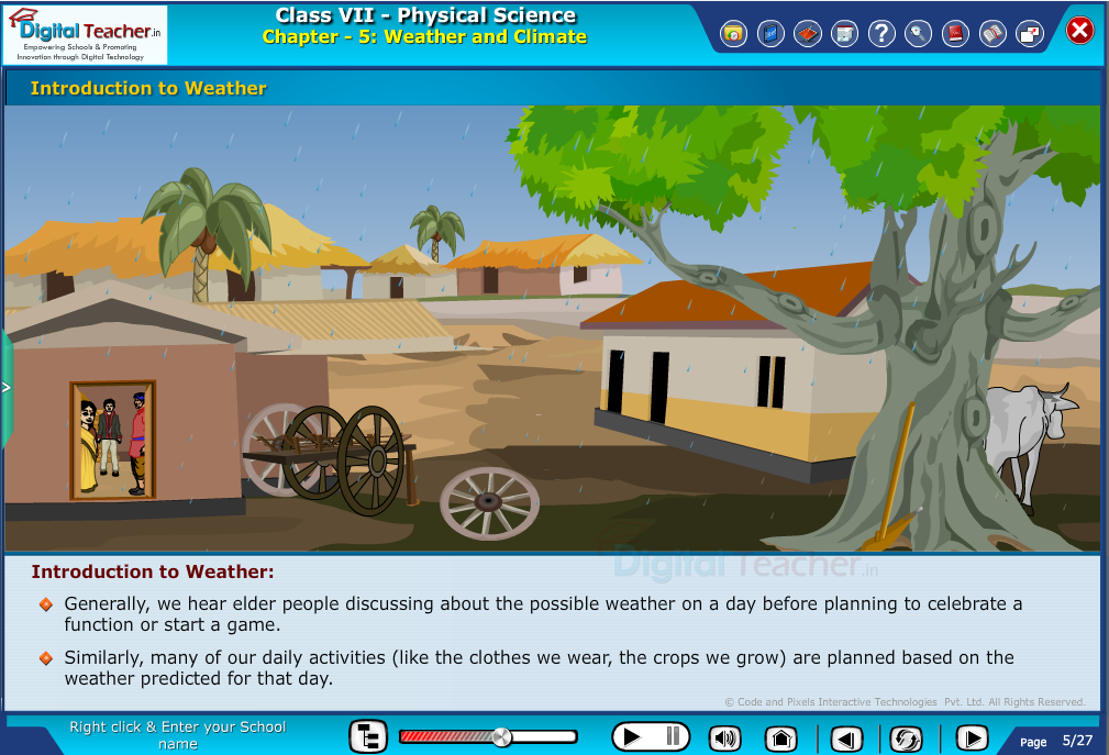 Digital teacher smart class explains about weather and climate