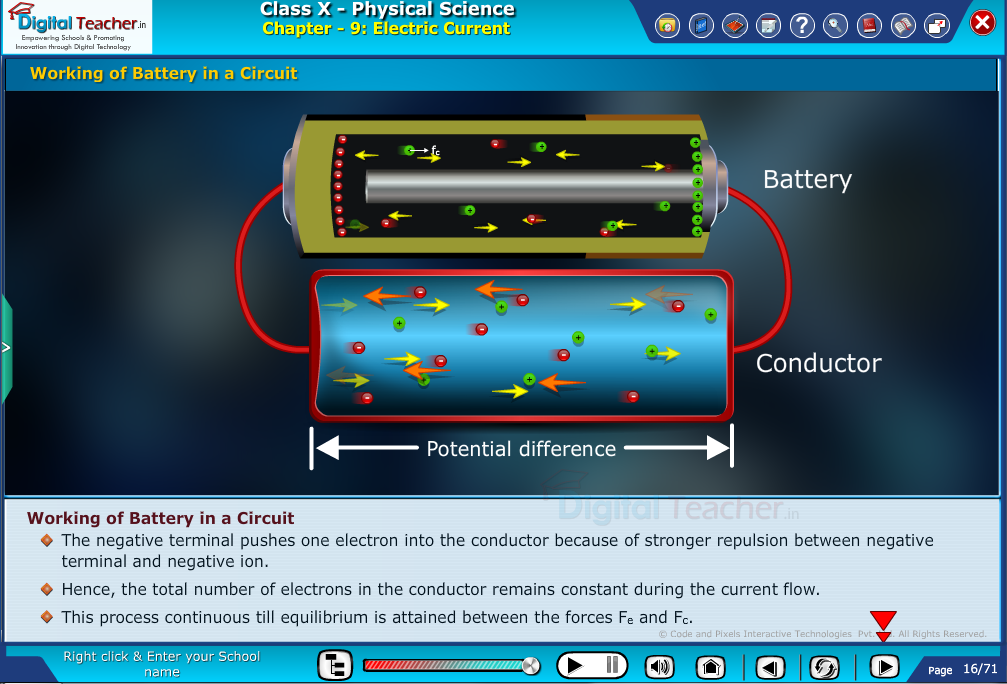 Digital teacher smart class explains about working of battery in a circuit