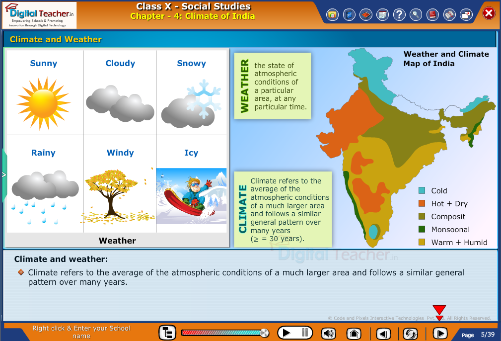 Smart class - social studies on climate of India and explanation of different climatic and weather conditions