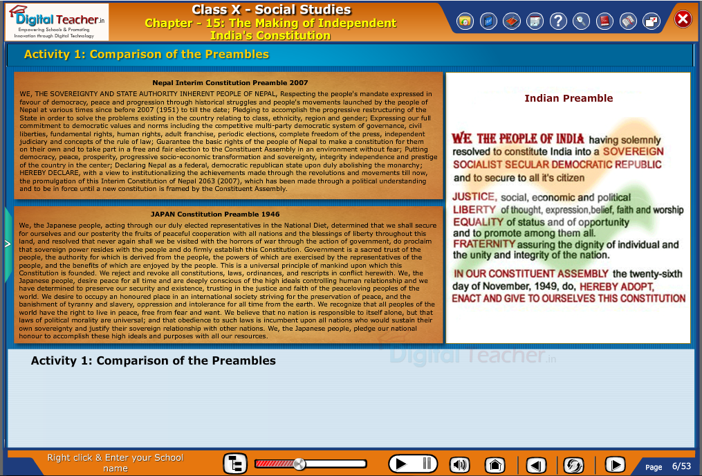Smart class - social studies on making of Independent India's constitution and also comparing various Nation's preambles