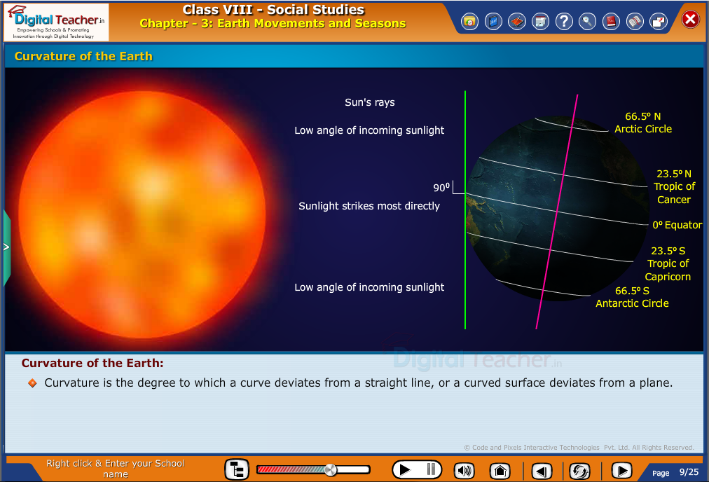 Smart class - social studies on earth movements and seasons and defined curvature of the earth