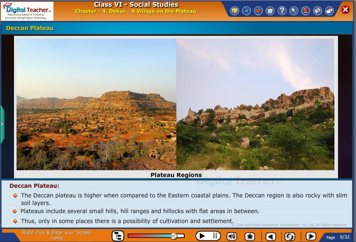 Smart class - social infographic on Dokur- a village on the deccan plateau and climatic conditions