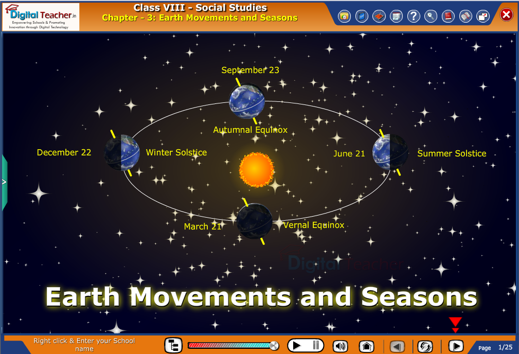 Smart class - social studies on earth movements and seasons and various solstice and equinox