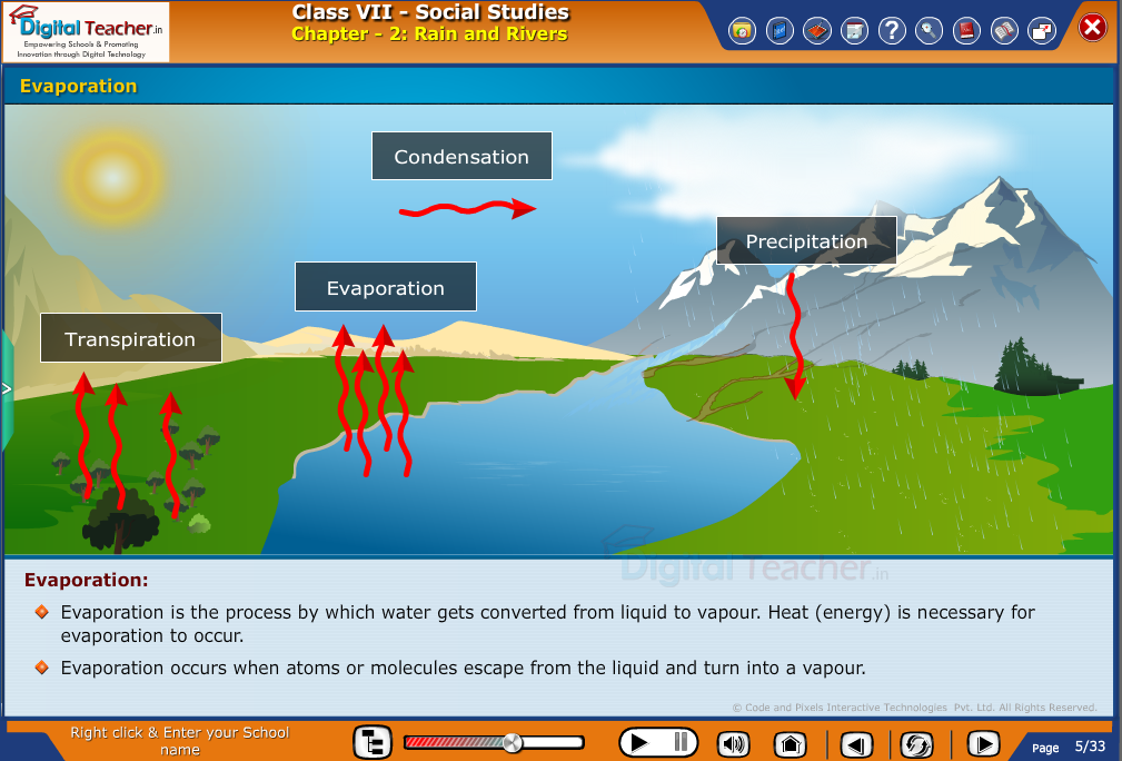 Smart class - social infographic about the definition of Evaporation