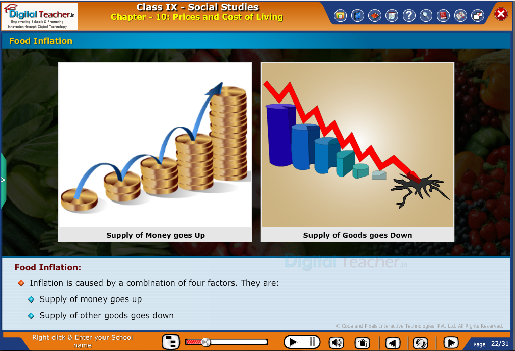 Smart class - social studies on prices and cost of living and causes of food inflation