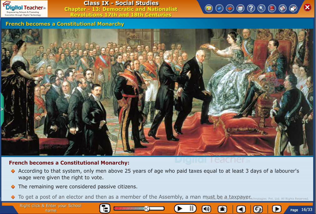 Smart class - social studies explaining about French on becoming a constitutional monarchy
