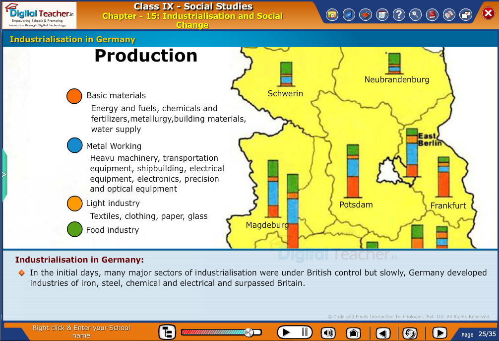Smart class - social studies on Industrialisation and social changes in Germany