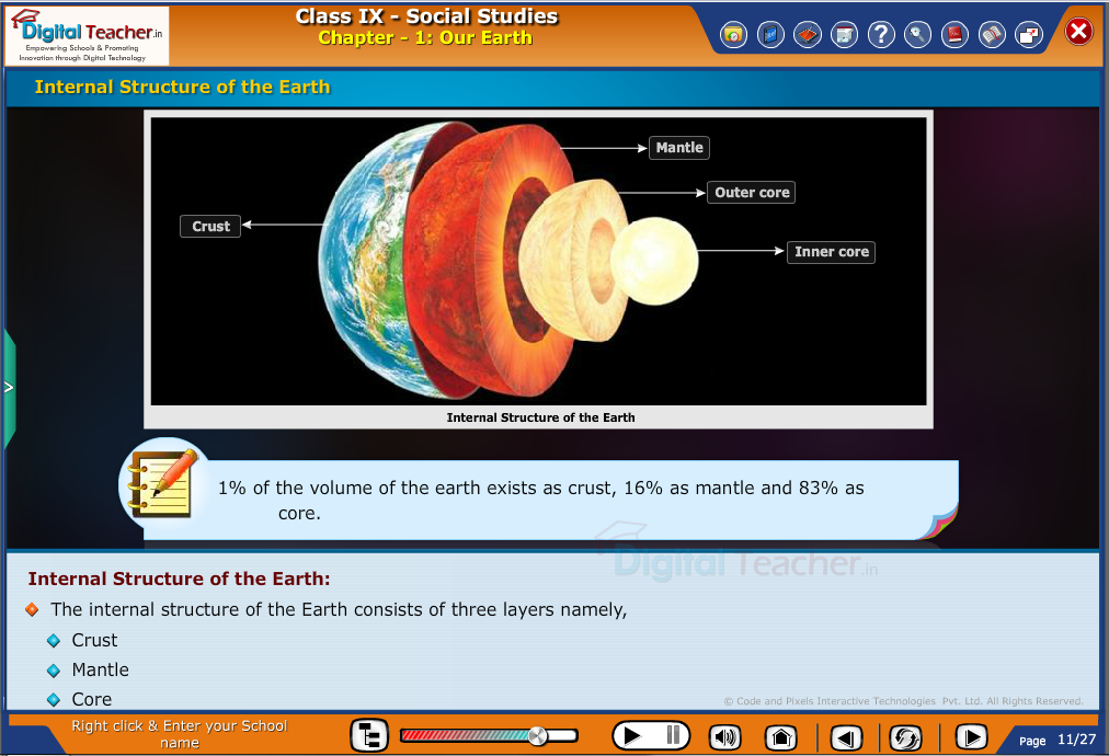 Smart class - social studies about the internal structure of the earth and the names of the various layers