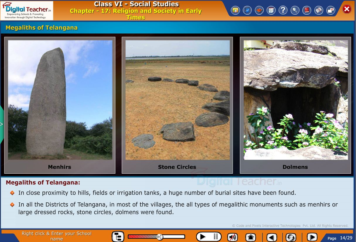 Smart class - social infographic on religion and society in early times and megaliths of telangana