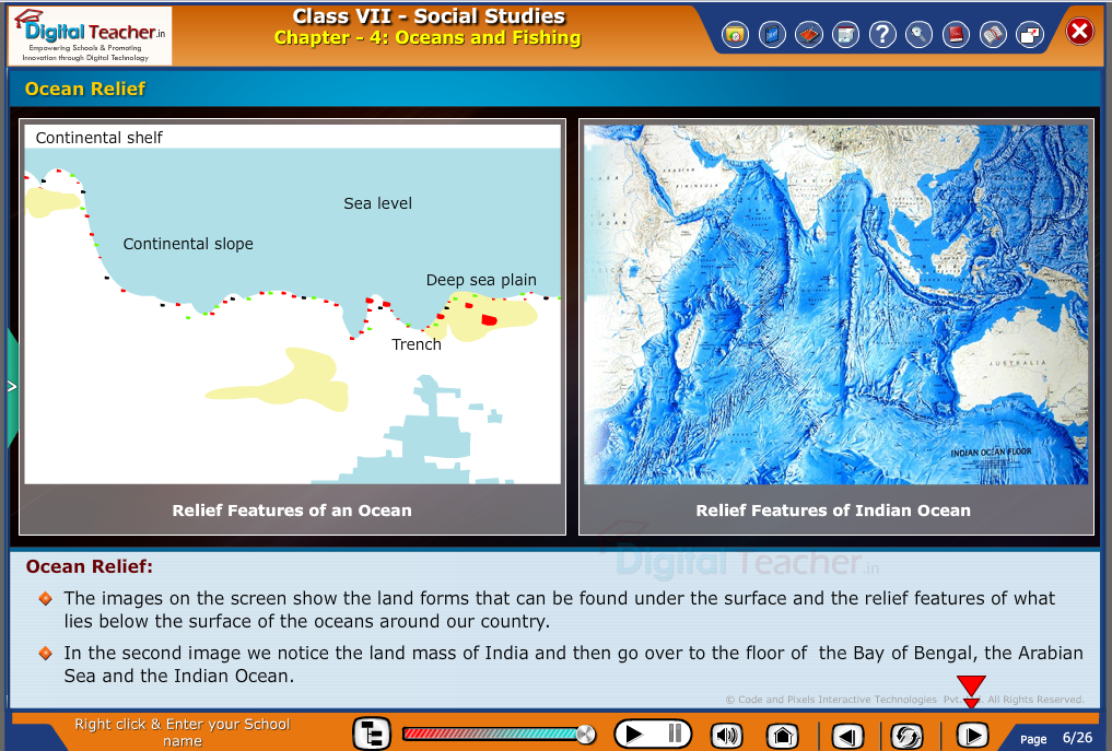 Smart class - social infographic on relief features of an ocean